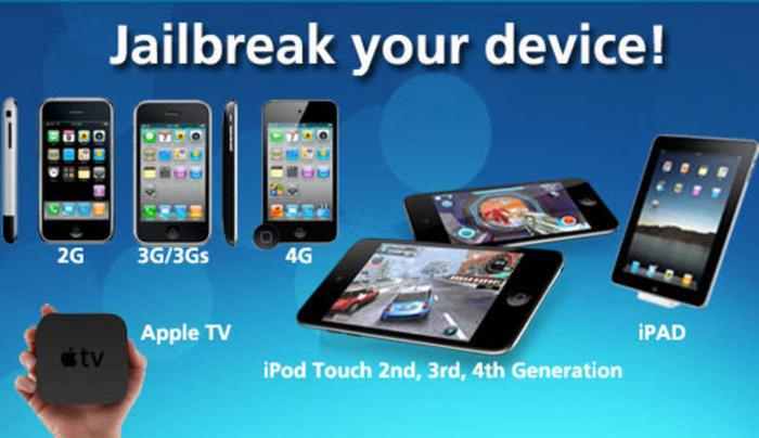 iPhone,iPad, iPod Jailbreak INCL IOS 7.1.1,Repairs &