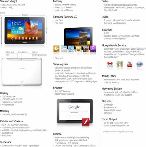 Samsung galaxy tab 10.1 with bluetooth keyboard