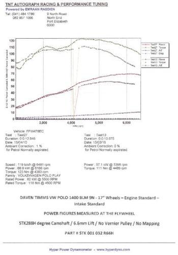 VW POLO 1400 & 1600 9N3 CAMSHAFTS for Sale in Port Elizabeth