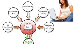 EMAIL MARKETING AND NEWSLETTER DESIGN SERVICE: Reach