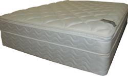 Mattress manufacturing plant for sale. Base and