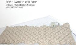Beskrywing RIPPLE MATTRESS WITH PUMP : R3648.00  ·